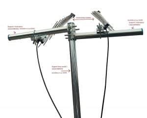 Les dimensions de chacune des antennes en cm sont 107 x 22 x 7